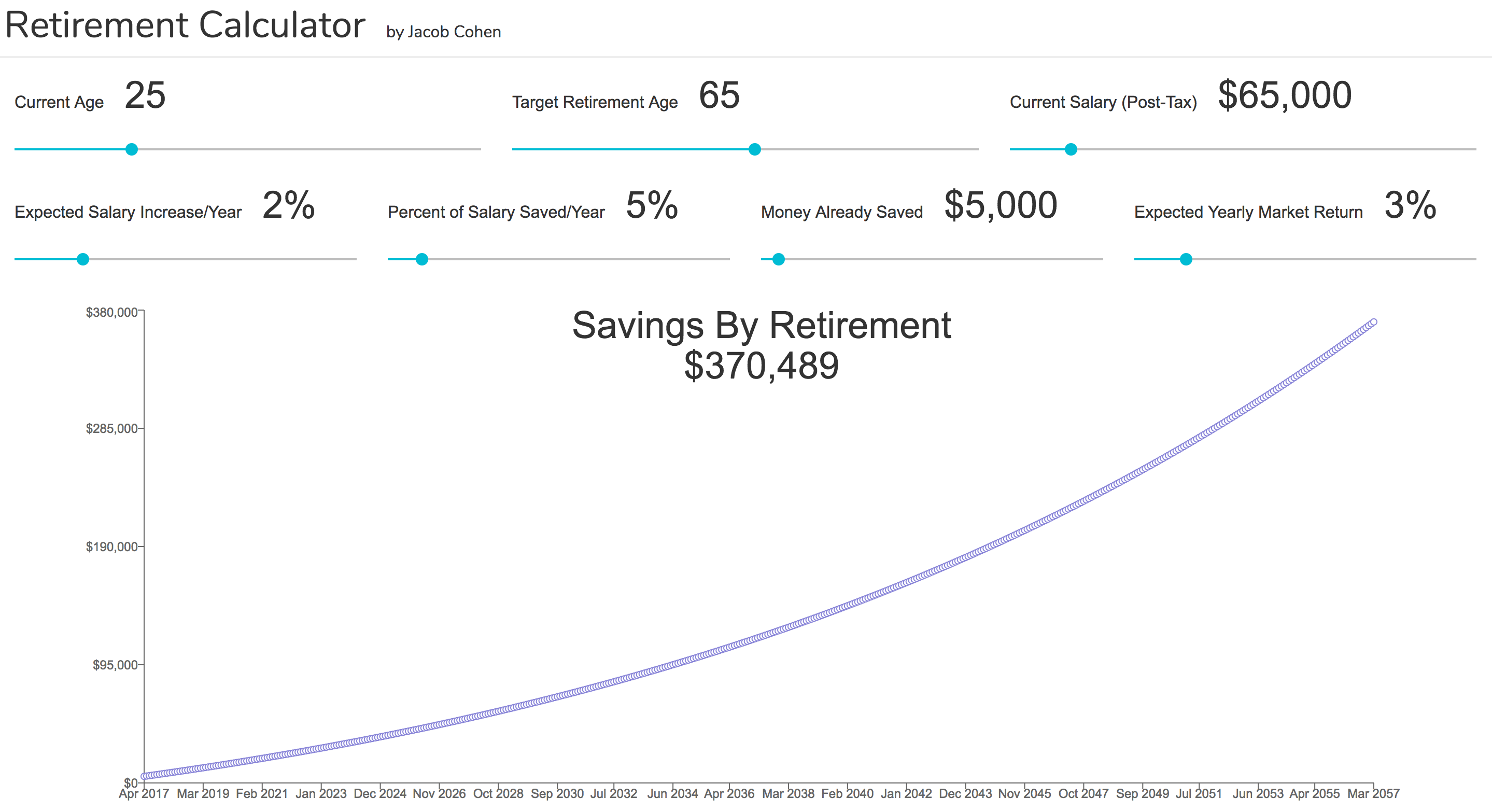 Basic Retirement Calculator