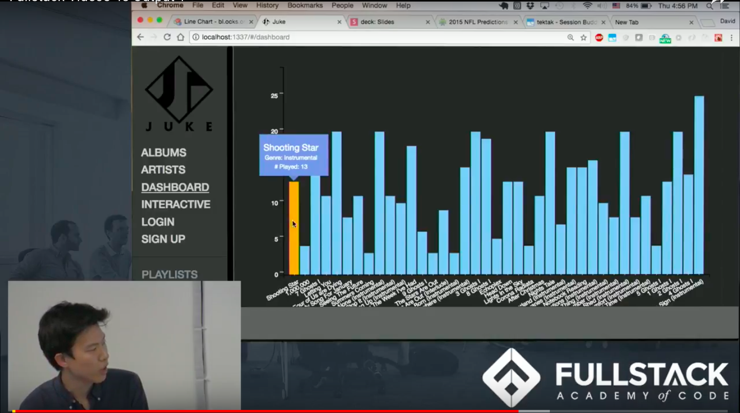 How to use D3 js with ReactJS | Fullstack Academy