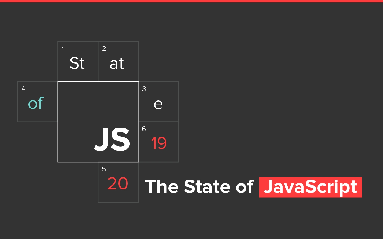 State of Javascript