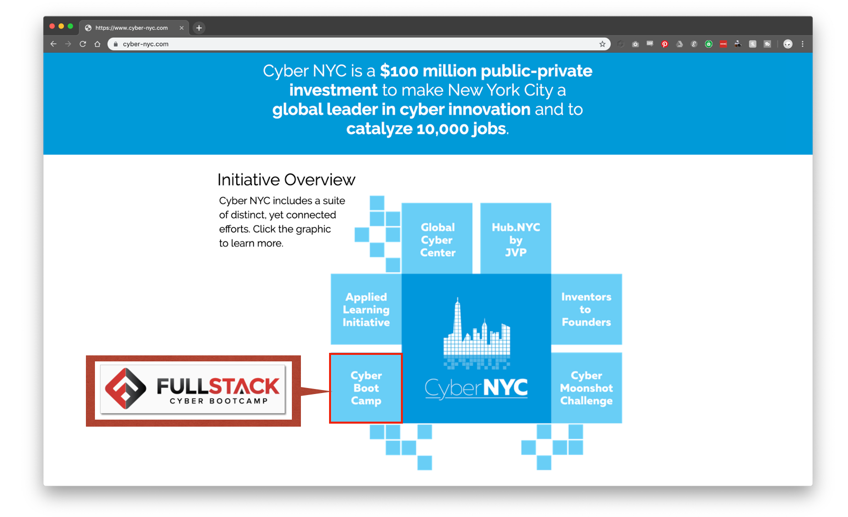 CyberNYC Initiative Overview