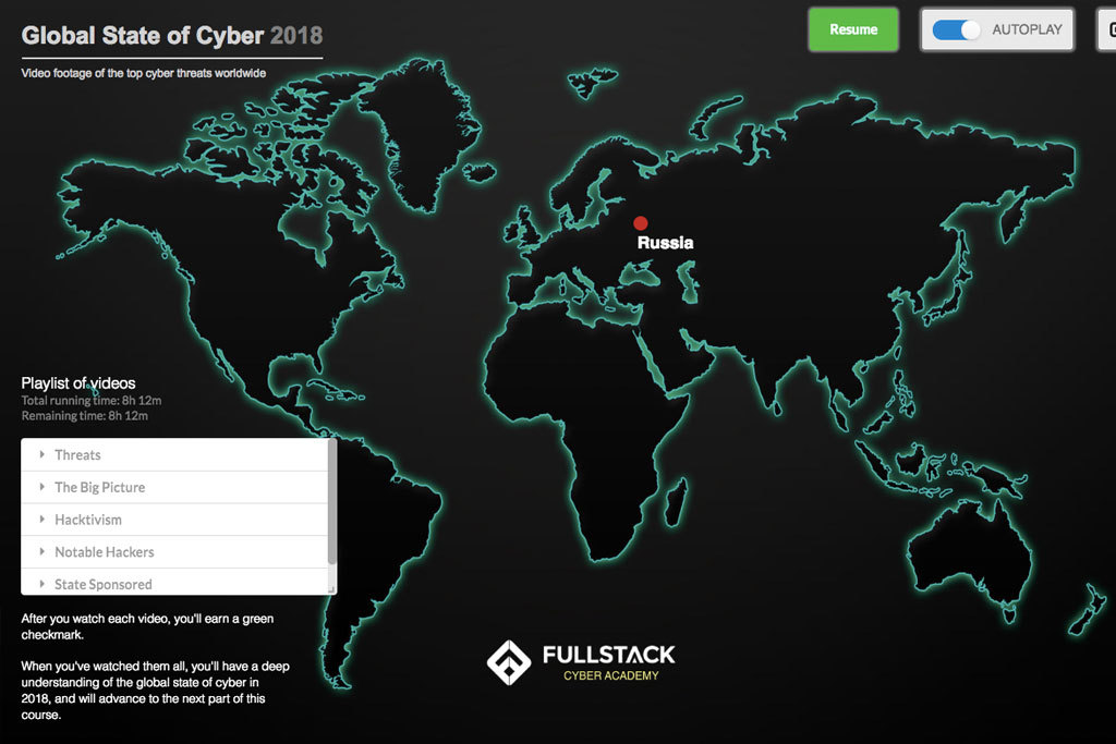 Hacking 101 Cybersecurity Course | Fullstack Cyber Bootcamp